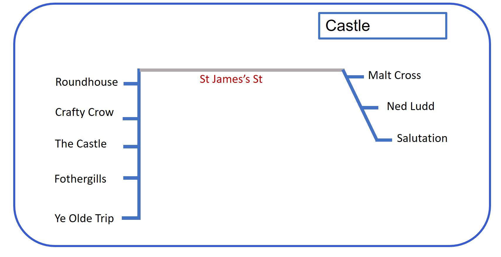 Castle Tube 2018
