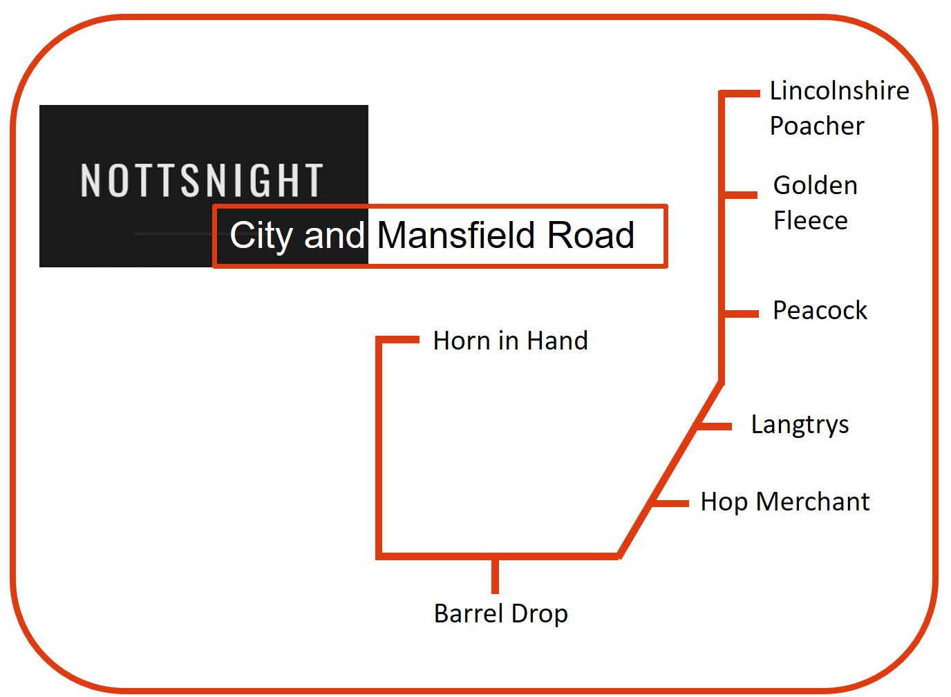 MansfieldRd2018